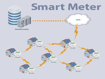 smart-meter-schematic